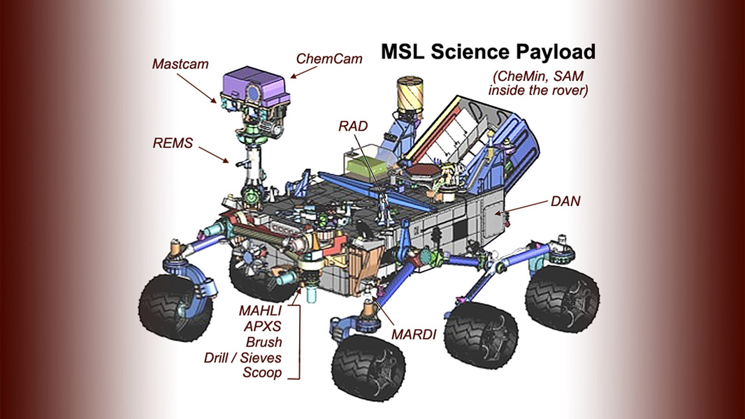 mars science laboratory  block diagram of chemcam mu and bu